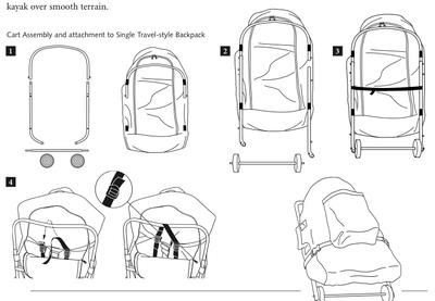 packcart.jpg
