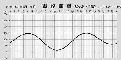 miura_20120421.jpg