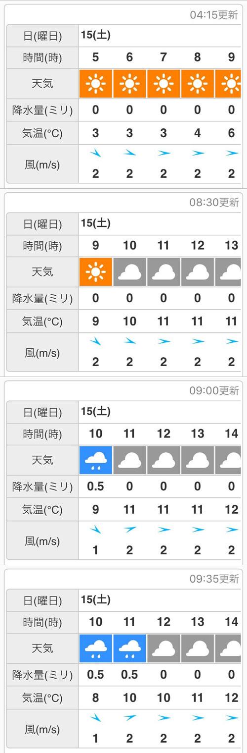 weather_20181215.jpg